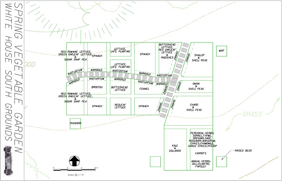 Bee House Plans Numberedtype